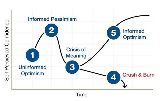 entrepreneur graph