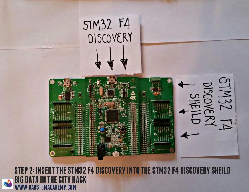 02Big Data - STM32 F4