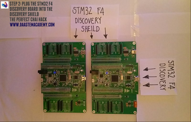 02 Chai - Plug the STM32 F4