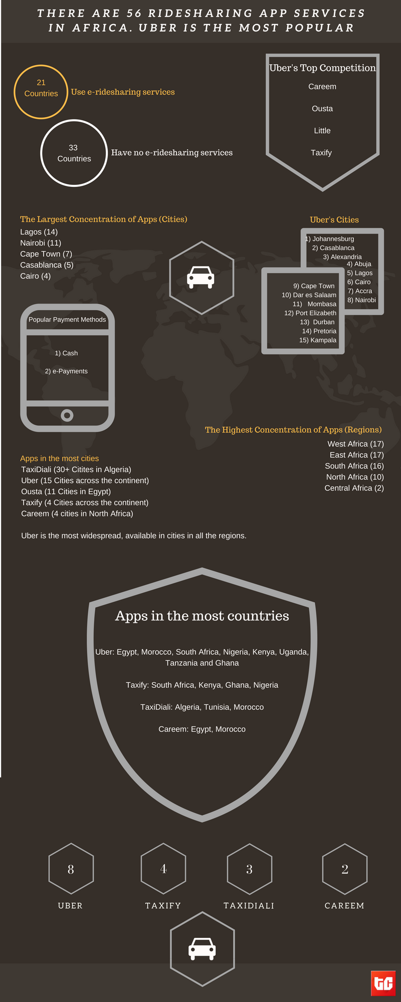 Ridesharing in Africa nuggets
