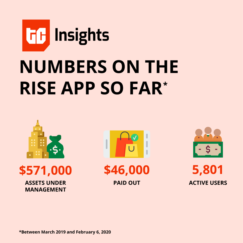 rise_numbers_techcabal