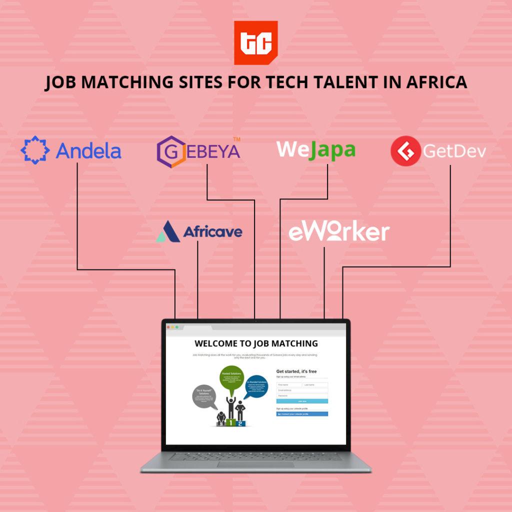tech_talent_companies_Africa