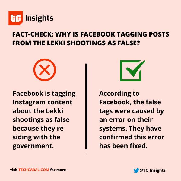 facebook_factcheck_endsars_lekki