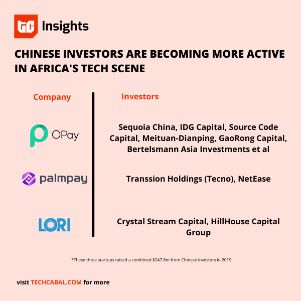 china_investment_african_tech_techcabal