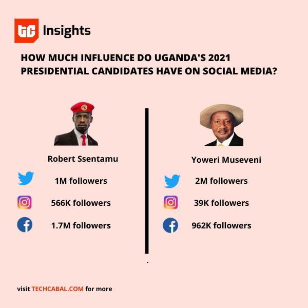 bobi_wine_uganda_elctions