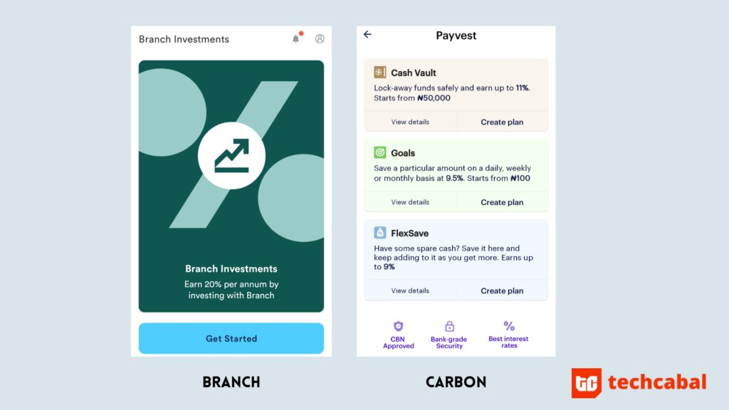 investment_rates_branch_carbon